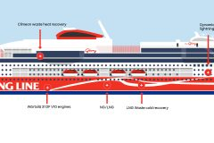 Viking Glory will be climate-smart passenger ships